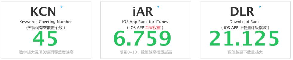 App排名大起大落是怎样的体验