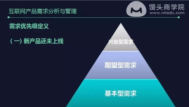 类似一个金字塔形式,基本型需求是最重要的